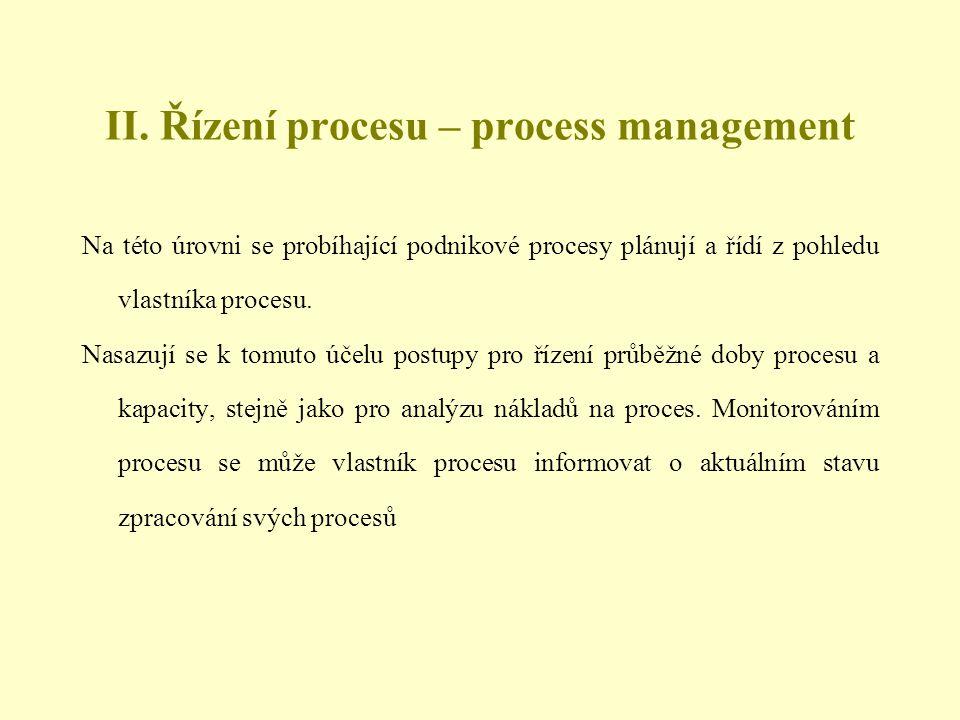 II. Řízení procesu – process management Na této úrovni se probíhající podnikové procesy plánují a řídí z pohledu vlastníka procesu. Nasazují se k tomu