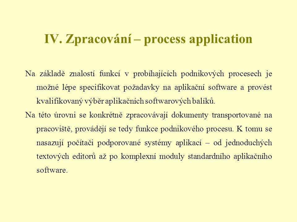 IV. Zpracování – process application Na základě znalostí funkcí v probíhajících podnikových procesech je možné lépe specifikovat požadavky na aplikačn