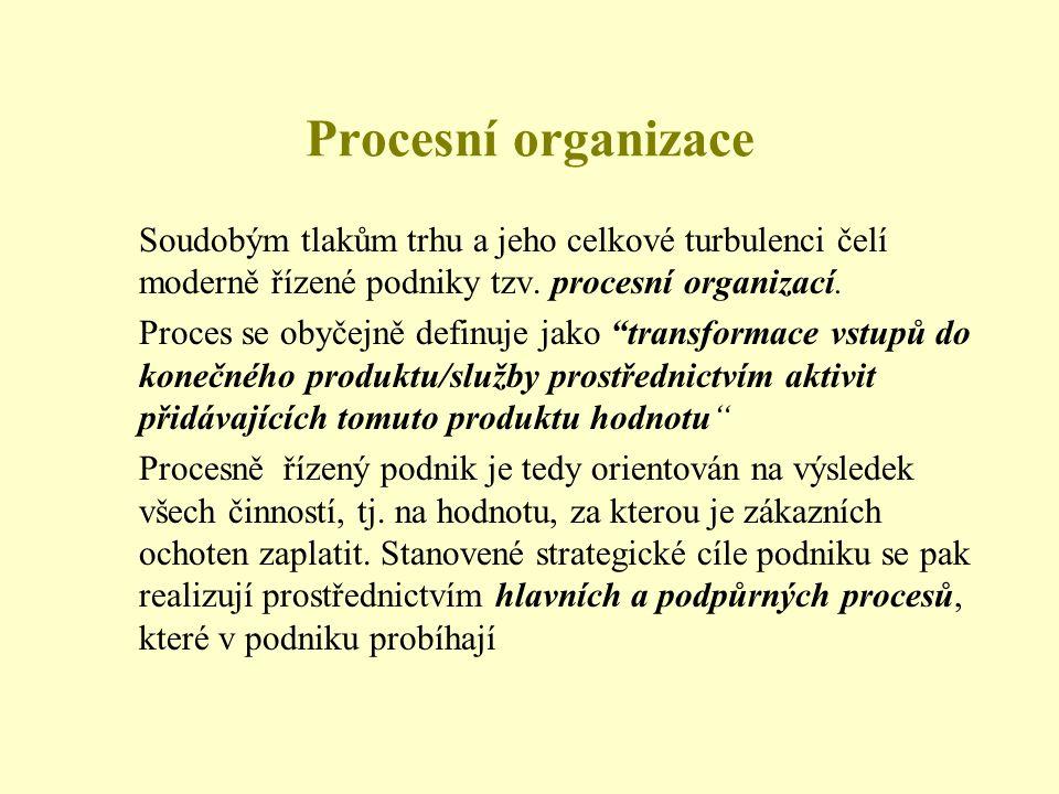 Procesní organizace Soudobým tlakům trhu a jeho celkové turbulenci čelí moderně řízené podniky tzv.