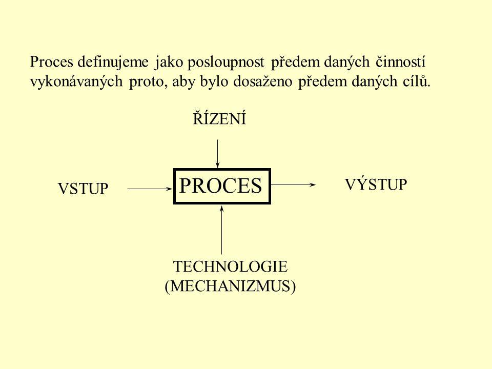 Čtyřstupňové modelování (ARIS Tools) I.