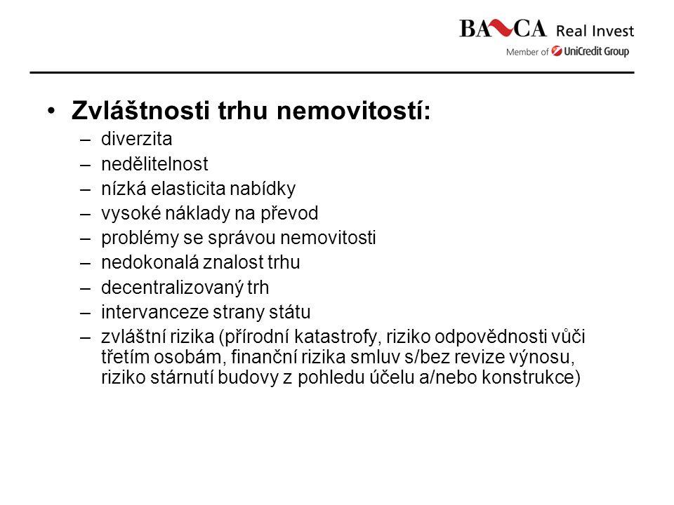 INVESTIČNÍ TRH V OBLASTI NEMOVITOSTÍ V ČR Pokračující pokles výnosů na celém trhu Hodnota transakcí uzavřených v 1.