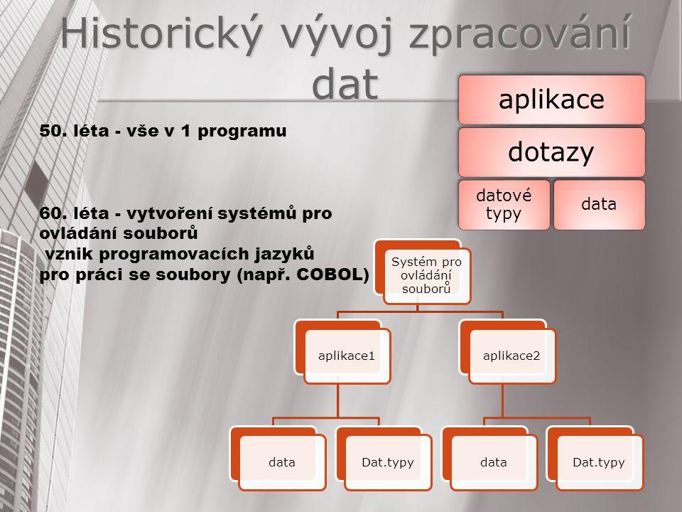 Historický vývoj z p racování dat 50. léta - vše v 1 programu 60. léta - vytvoření systémů pro ovládání souborů vznik programovacích jazyků pro práci