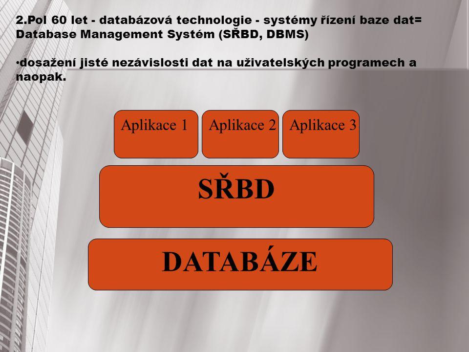 2.Pol 60 let - databázová technologie - systémy řízení baze dat= Database Management Systém (SŘBD, DBMS) dosažení jisté nezávislosti dat na uživatelsk