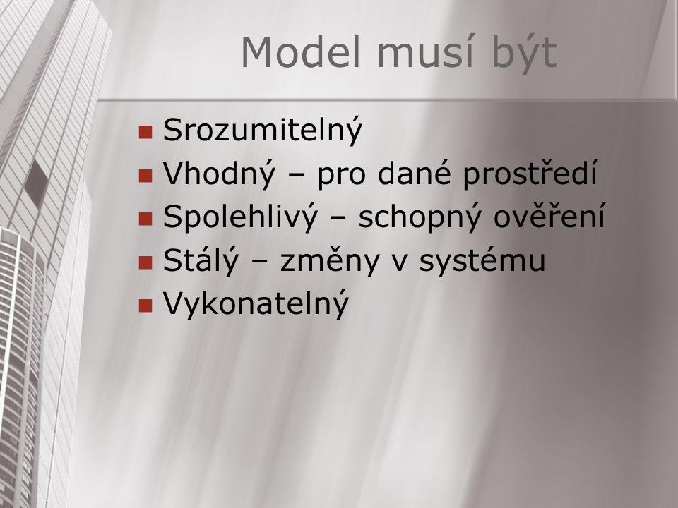 Model musí být Srozumitelný Vhodný – pro dané prostředí Spolehlivý – schopný ověření Stálý – změny v systému Vykonatelný