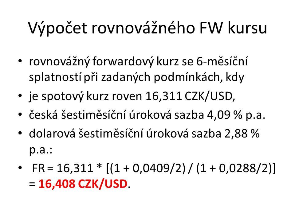Výpočet rovnovážného FW kursu rovnovážný forwardový kurz se 6-měsíční splatností při zadaných podmínkách, kdy je spotový kurz roven 16,311 CZK/USD, česká šestiměsíční úroková sazba 4,09 % p.a.