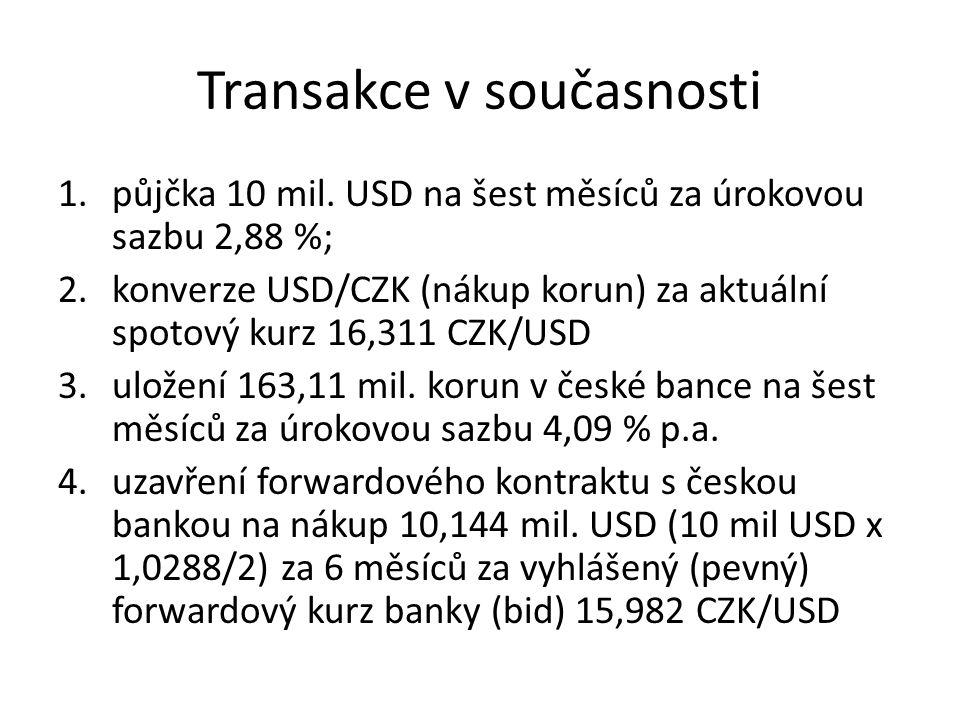 Transakce v současnosti 1.půjčka 10 mil.