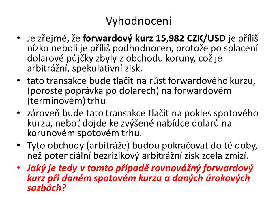 Vyhodnocení Je zřejmé, že forwardový kurz 15,982 CZK/USD je příliš nízko neboli je příliš podhodnocen, protože po splacení dolarové půjčky zbyly z obchodu koruny, což je arbitrážní, spekulativní zisk.