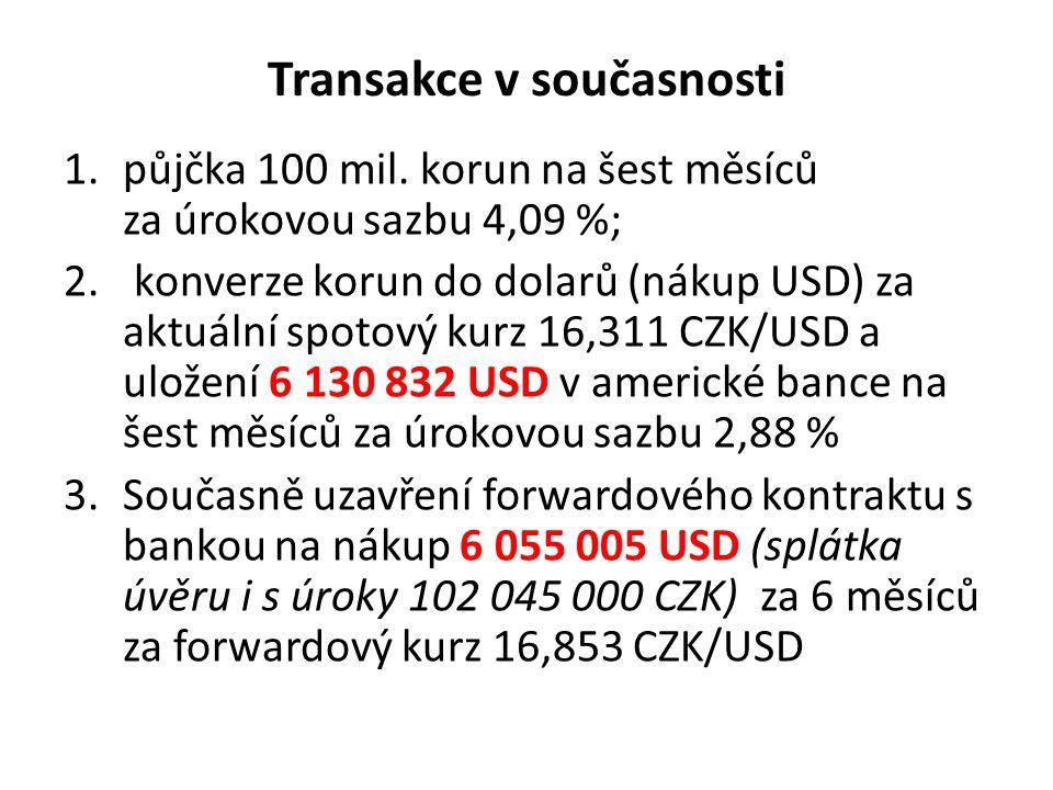 Transakce v současnosti 1.půjčka 100 mil. korun na šest měsíců za úrokovou sazbu 4,09 %; 2.