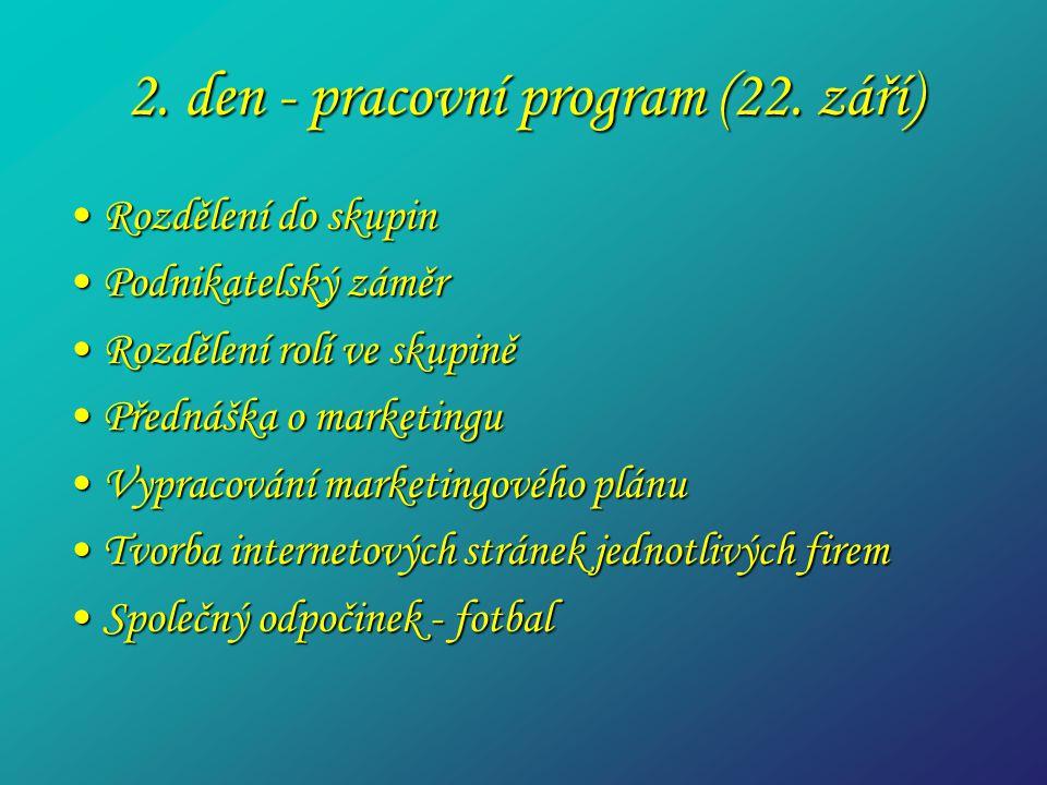 2. den - pracovní program (22. září) Rozdělení do skupinRozdělení do skupin Podnikatelský záměrPodnikatelský záměr Rozdělení rolí ve skupiněRozdělení