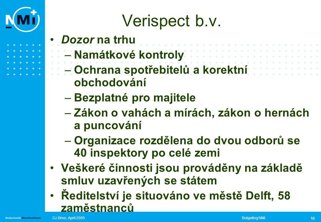 Cz Brno, April 2005Butgeting NMi 10 Verispect b.v.