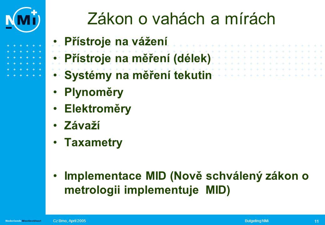 Cz Brno, April 2005Butgeting NMi 11 Zákon o vahách a mírách Přístroje na vážení Přístroje na měření (délek) Systémy na měření tekutin Plynoměry Elektroměry Závaží Taxametry Implementace MID (Nově schválený zákon o metrologii implementuje MID)