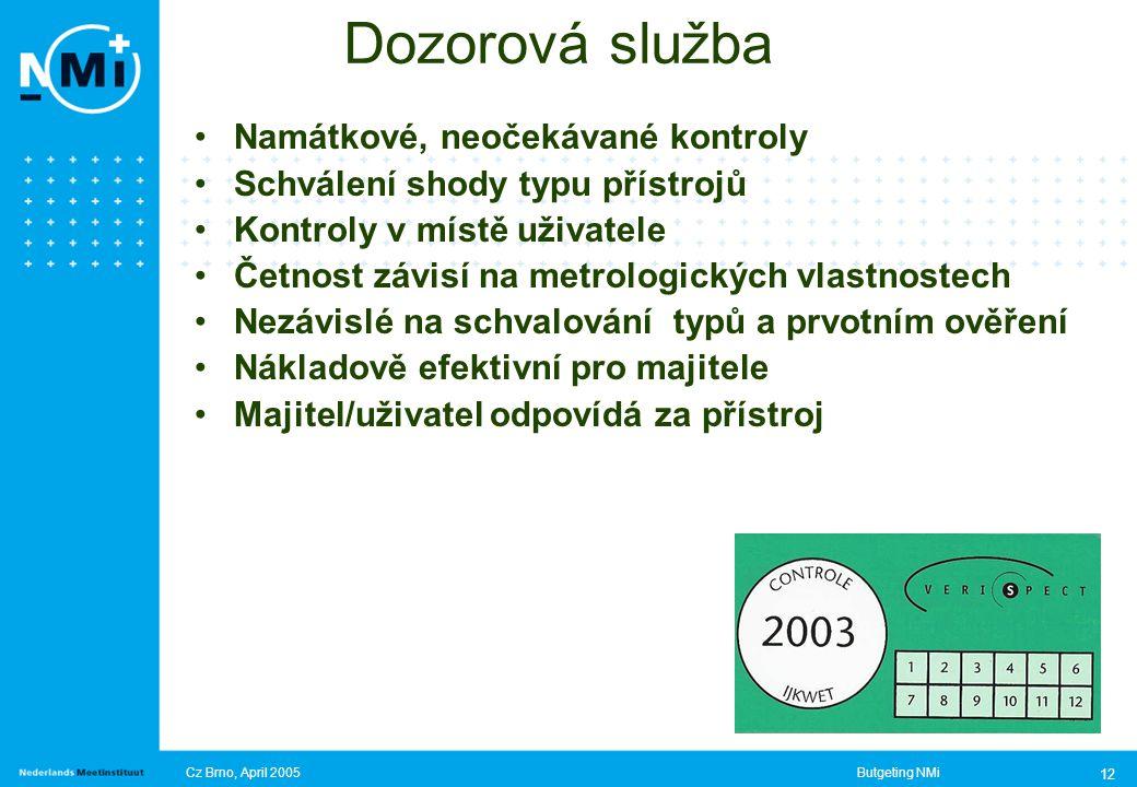 Cz Brno, April 2005Butgeting NMi 12 Dozorová služba Namátkové, neočekávané kontroly Schválení shody typu přístrojů Kontroly v místě uživatele Četnost závisí na metrologických vlastnostech Nezávislé na schvalování typů a prvotním ověření Nákladově efektivní pro majitele Majitel/uživatel odpovídá za přístroj