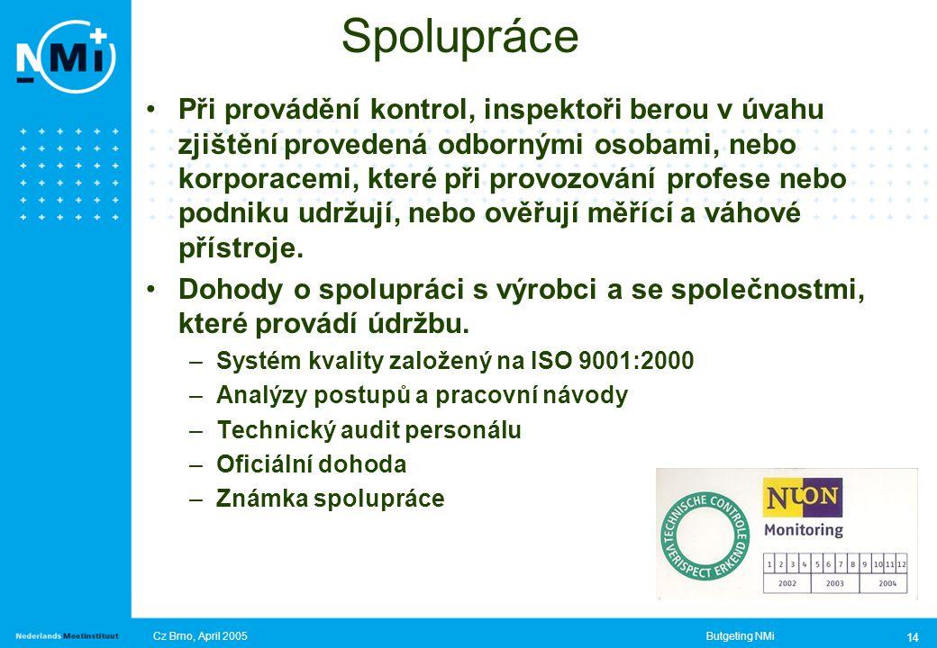 Cz Brno, April 2005Butgeting NMi 14 Spolupráce Při provádění kontrol, inspektoři berou v úvahu zjištění provedená odbornými osobami, nebo korporacemi, které při provozování profese nebo podniku udržují, nebo ověřují měřící a váhové přístroje.