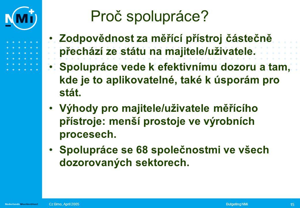 Cz Brno, April 2005Butgeting NMi 15 Proč spolupráce.