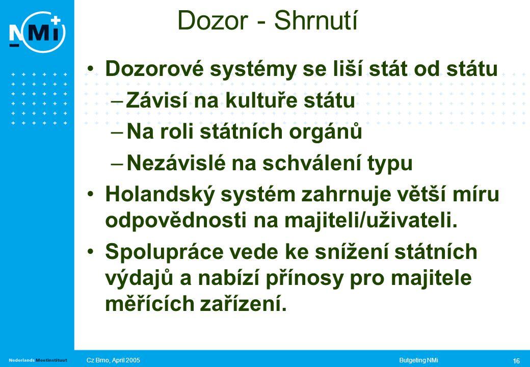 Cz Brno, April 2005Butgeting NMi 16 Dozor - Shrnutí Dozorové systémy se liší stát od státu –Závisí na kultuře státu –Na roli státních orgánů –Nezávislé na schválení typu Holandský systém zahrnuje větší míru odpovědnosti na majiteli/uživateli.