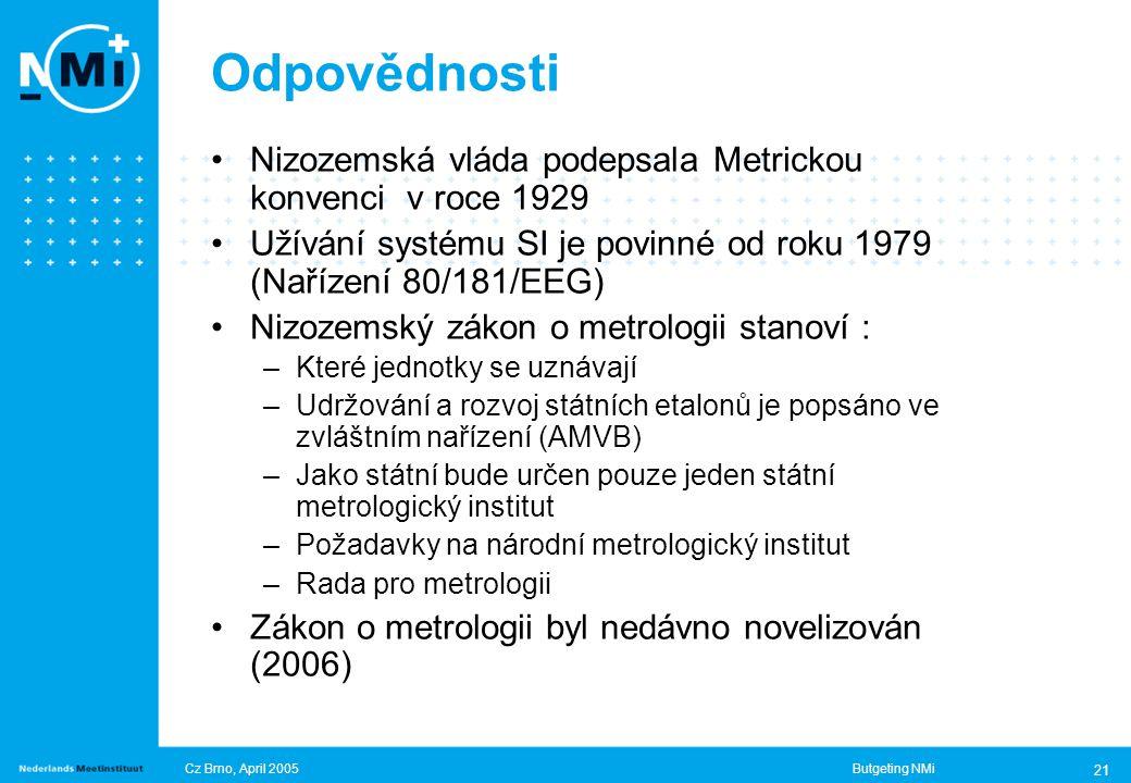 Cz Brno, April 2005Butgeting NMi 21 Odpovědnosti Nizozemská vláda podepsala Metrickou konvenci v roce 1929 Užívání systému SI je povinné od roku 1979 (Nařízení 80/181/EEG) Nizozemský zákon o metrologii stanoví : –Které jednotky se uznávají –Udržování a rozvoj státních etalonů je popsáno ve zvláštním nařízení (AMVB) –Jako státní bude určen pouze jeden státní metrologický institut –Požadavky na národní metrologický institut –Rada pro metrologii Zákon o metrologii byl nedávno novelizován (2006)