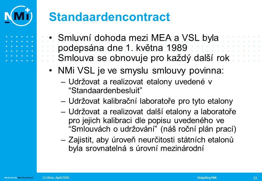 Cz Brno, April 2005Butgeting NMi 23 Standaardencontract Smluvní dohoda mezi MEA a VSL byla podepsána dne 1.
