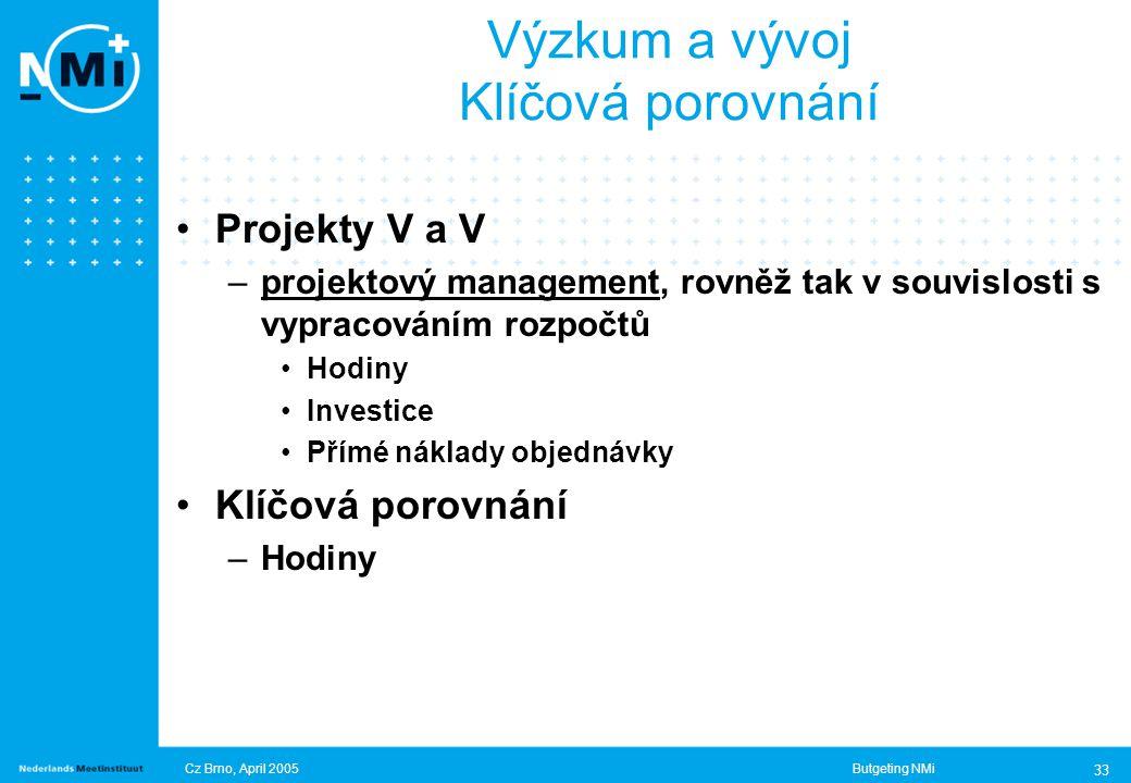 Cz Brno, April 2005Butgeting NMi 33 Projekty V a V –projektový management, rovněž tak v souvislosti s vypracováním rozpočtů Hodiny Investice Přímé náklady objednávky Klíčová porovnání –Hodiny Výzkum a vývoj Klíčová porovnání