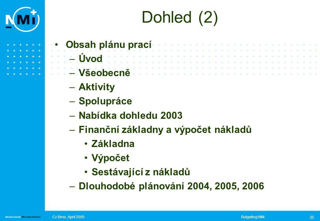 Cz Brno, April 2005Butgeting NMi 35 Dohled (2) Obsah plánu prací –Úvod –Všeobecně –Aktivity –Spolupráce –Nabídka dohledu 2003 –Finanční základny a výpočet nákladů Základna Výpočet Sestávající z nákladů –Dlouhodobé plánování 2004, 2005, 2006