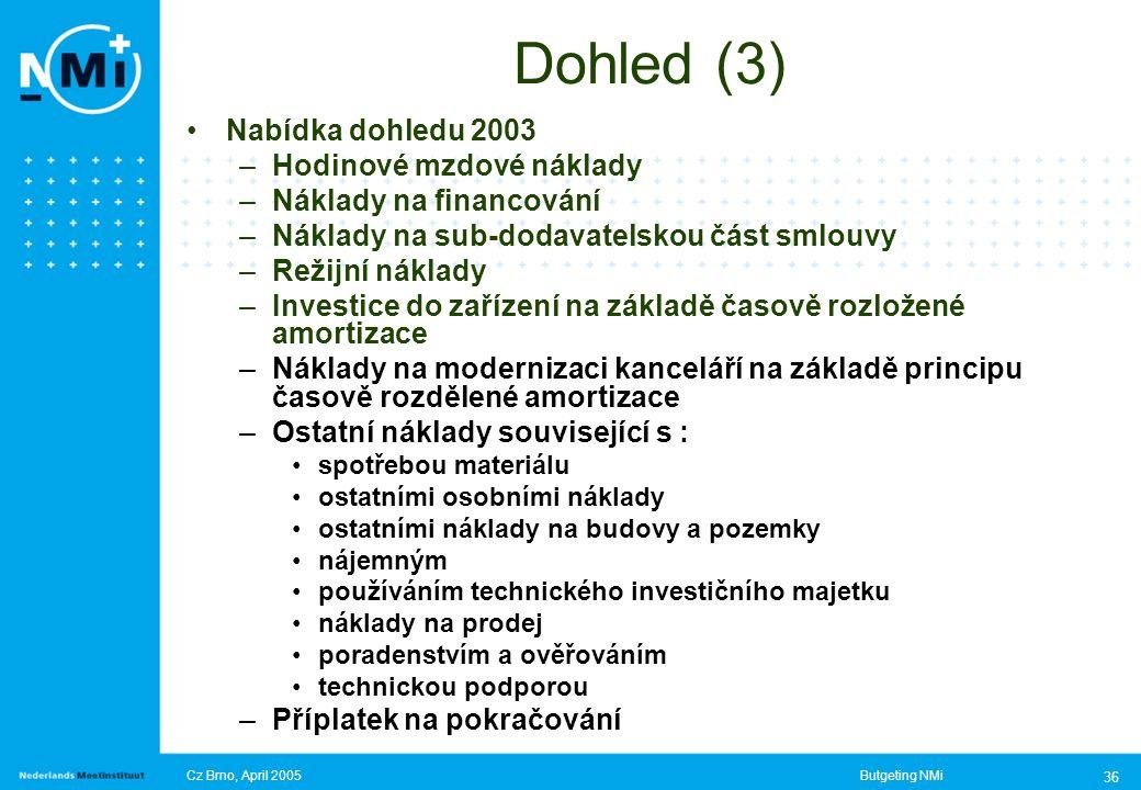 Cz Brno, April 2005Butgeting NMi 36 Dohled (3) Nabídka dohledu 2003 –Hodinové mzdové náklady –Náklady na financování –Náklady na sub-dodavatelskou část smlouvy –Režijní náklady –Investice do zařízení na základě časově rozložené amortizace –Náklady na modernizaci kanceláří na základě principu časově rozdělené amortizace –Ostatní náklady související s : spotřebou materiálu ostatními osobními náklady ostatními náklady na budovy a pozemky nájemným používáním technického investičního majetku náklady na prodej poradenstvím a ověřováním technickou podporou –Příplatek na pokračování