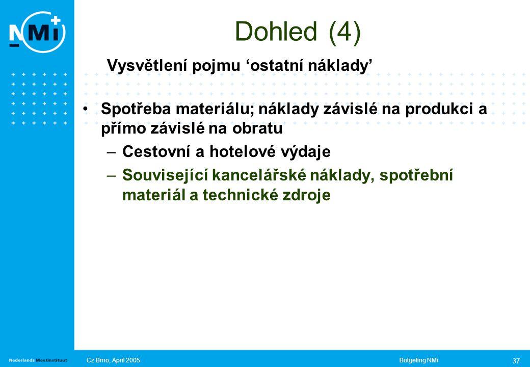 Cz Brno, April 2005Butgeting NMi 37 Dohled (4) Vysvětlení pojmu 'ostatní náklady' Spotřeba materiálu; náklady závislé na produkci a přímo závislé na obratu –Cestovní a hotelové výdaje –Související kancelářské náklady, spotřební materiál a technické zdroje