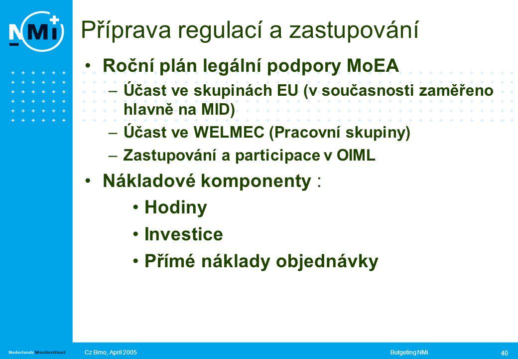 Cz Brno, April 2005Butgeting NMi 40 Příprava regulací a zastupování Roční plán legální podpory MoEA –Účast ve skupinách EU (v současnosti zaměřeno hlavně na MID) –Účast ve WELMEC (Pracovní skupiny) –Zastupování a participace v OIML Nákladové komponenty : Hodiny Investice Přímé náklady objednávky