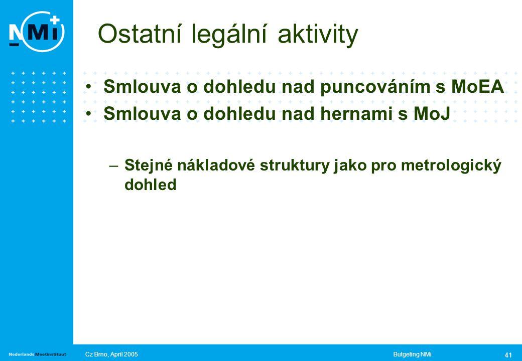 Cz Brno, April 2005Butgeting NMi 41 Ostatní legální aktivity Smlouva o dohledu nad puncováním s MoEA Smlouva o dohledu nad hernami s MoJ –Stejné nákladové struktury jako pro metrologický dohled