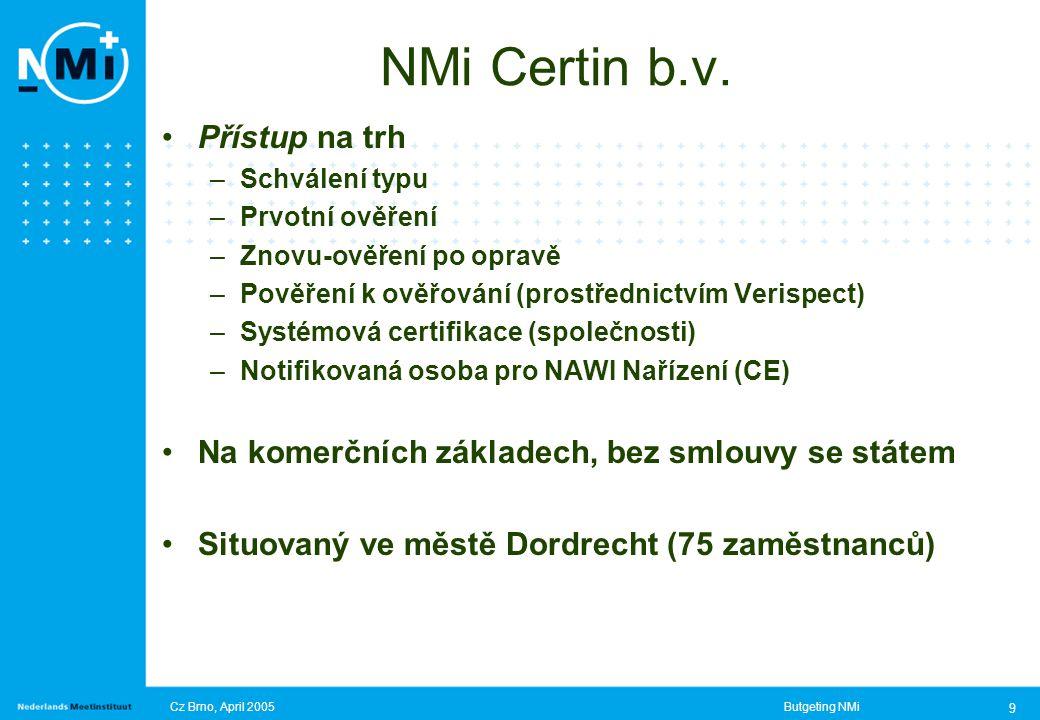 Cz Brno, April 2005Butgeting NMi 9 NMi Certin b.v.