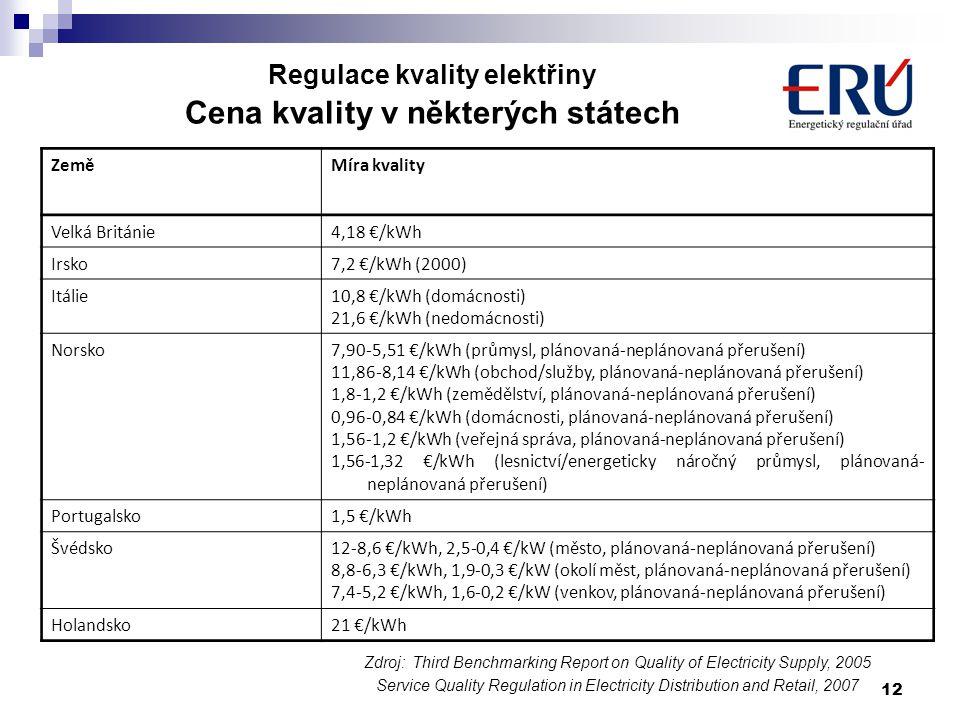 12 Regulace kvality elektřiny Cena kvality v některých státech ZeměMíra kvality Velká Británie4,18 €/kWh Irsko7,2 €/kWh (2000) Itálie10,8 €/kWh (domácnosti) 21,6 €/kWh (nedomácnosti) Norsko7,90-5,51 €/kWh (průmysl, plánovaná-neplánovaná přerušení) 11,86-8,14 €/kWh (obchod/služby, plánovaná-neplánovaná přerušení) 1,8-1,2 €/kWh (zemědělství, plánovaná-neplánovaná přerušení) 0,96-0,84 €/kWh (domácnosti, plánovaná-neplánovaná přerušení) 1,56-1,2 €/kWh (veřejná správa, plánovaná-neplánovaná přerušení) 1,56-1,32 €/kWh (lesnictví/energeticky náročný průmysl, plánovaná- neplánovaná přerušení) Portugalsko1,5 €/kWh Švédsko12-8,6 €/kWh, 2,5-0,4 €/kW (město, plánovaná-neplánovaná přerušení) 8,8-6,3 €/kWh, 1,9-0,3 €/kW (okolí měst, plánovaná-neplánovaná přerušení) 7,4-5,2 €/kWh, 1,6-0,2 €/kW (venkov, plánovaná-neplánovaná přerušení) Holandsko21 €/kWh Zdroj:Third Benchmarking Report on Quality of Electricity Supply, 2005 Service Quality Regulation in Electricity Distribution and Retail, 2007
