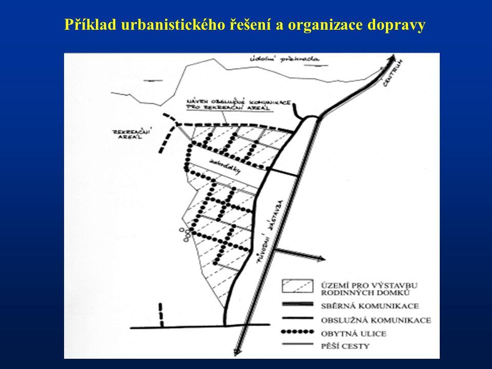 Příklad urbanistického řešení a organizace dopravy