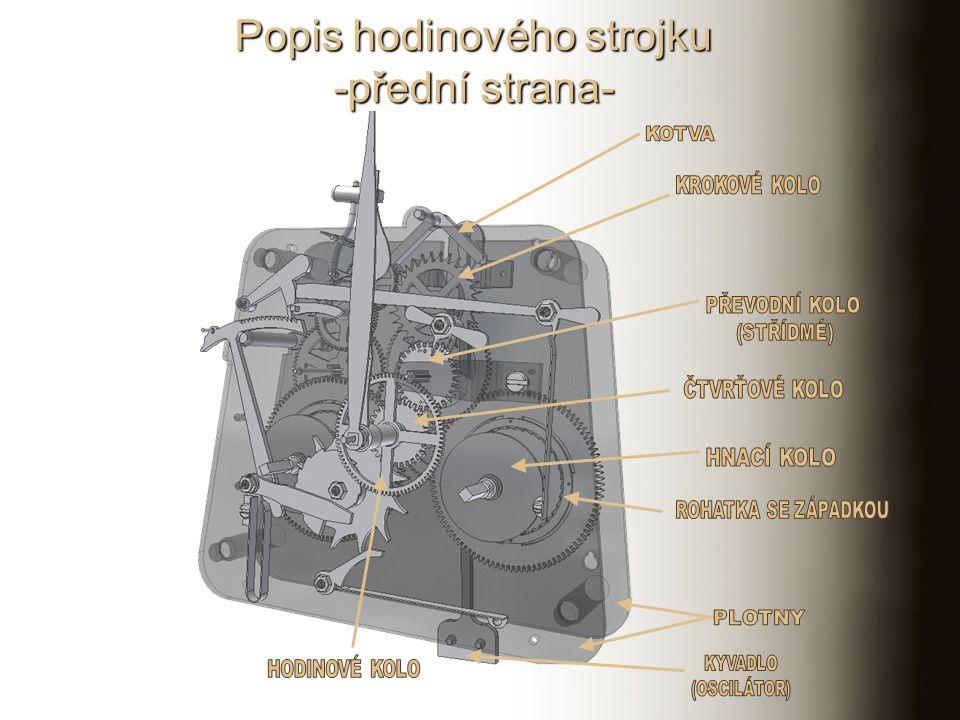 Krokové kolo Kotva s paletami Oscilátor Převodové kolo Upínka Popis hodinového strojku -hnací ústrojí- Grahamův krok Lionhartův krok