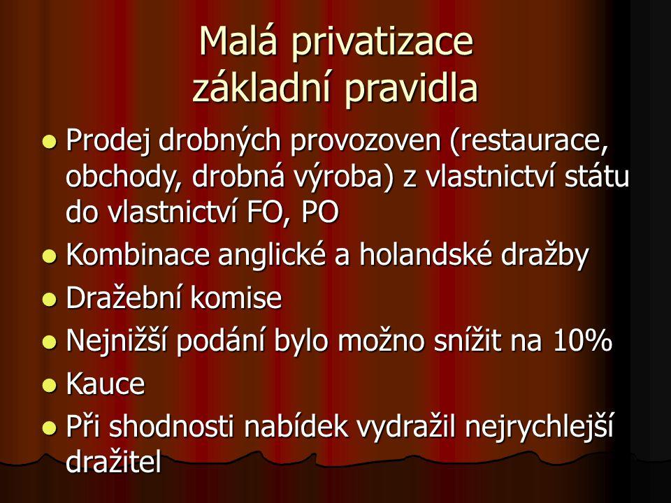 Veřejné dražby současnost Zákon č.26/2000 Sb. (303/2013), o veřejných dražbách Zákon č.