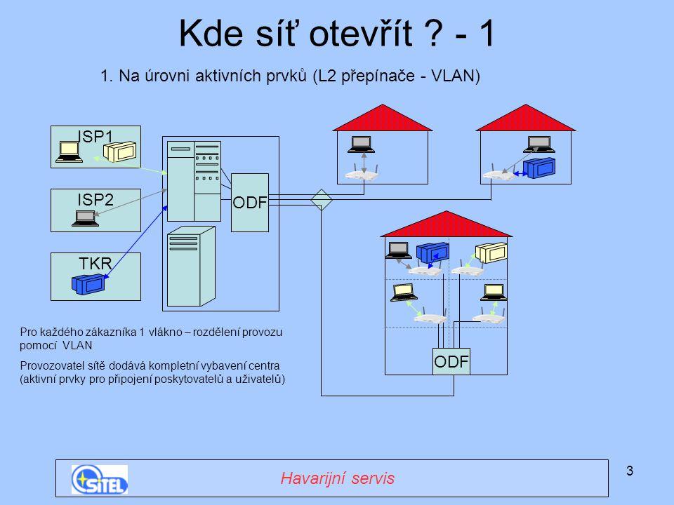 3 ISP1 Kde síť otevřít ? - 1 Havarijní servis ODF 1. Na úrovni aktivních prvků (L2 přepínače - VLAN) ODF ISP2 TKR Pro každého zákazníka 1 vlákno – roz