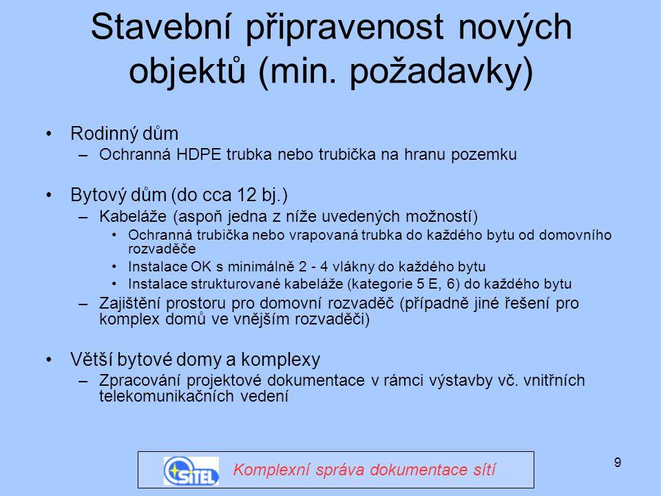 9 Stavební připravenost nových objektů (min.
