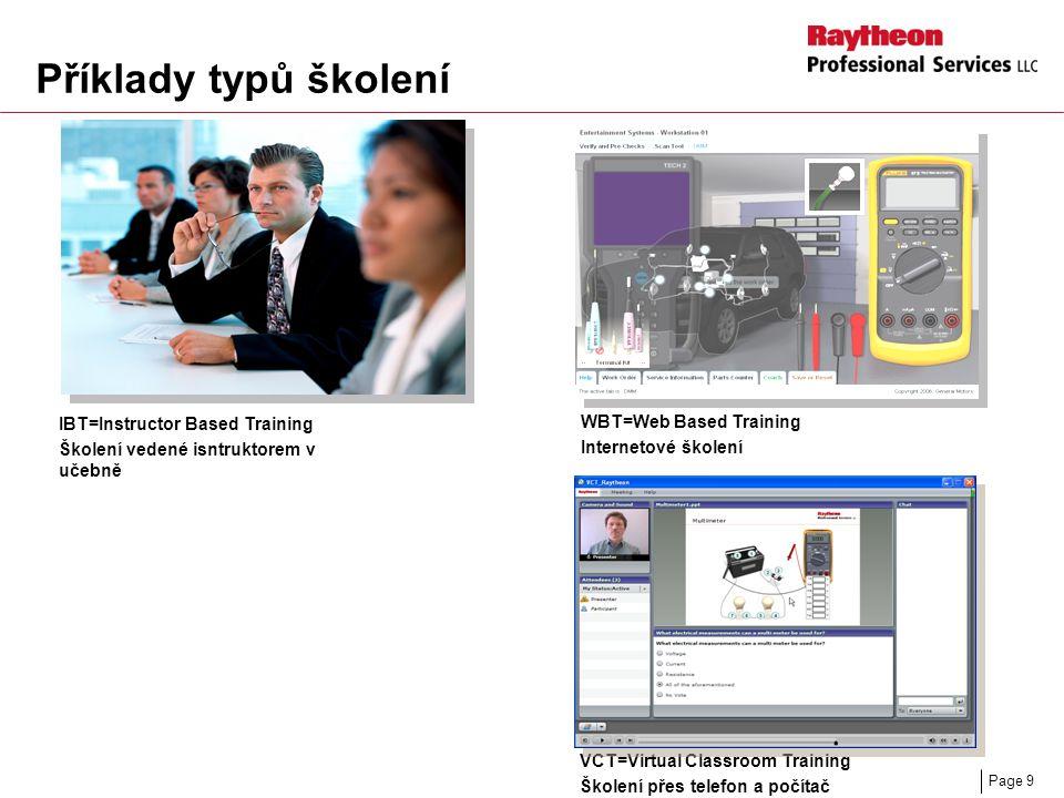 Page 9 Příklady typů školení WBT=Web Based Training Internetové školení VCT=Virtual Classroom Training Školení přes telefon a počítač IBT=Instructor Based Training Školení vedené isntruktorem v učebně