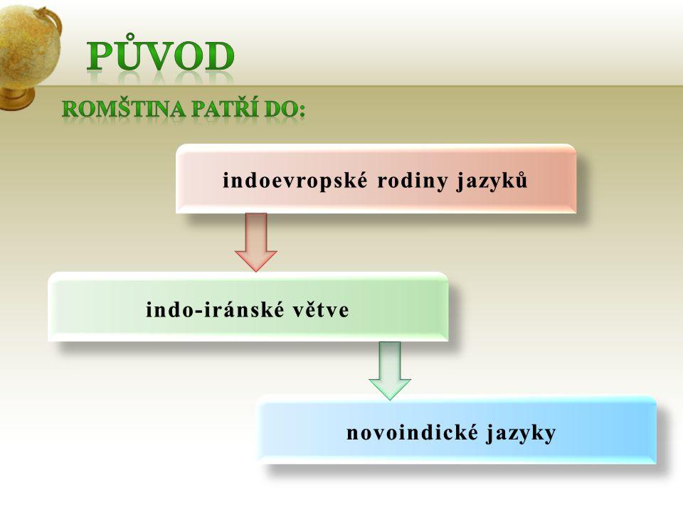 indoevropské rodiny jazykůindoevropské rodiny jazyků indoevropské rodiny jazykůindoevropské rodiny jazyků novoindické jazykynovoindické jazyky novoindické jazykynovoindické jazyky indo-iránské větveindo-iránské větve indo-iránské větveindo-iránské větve