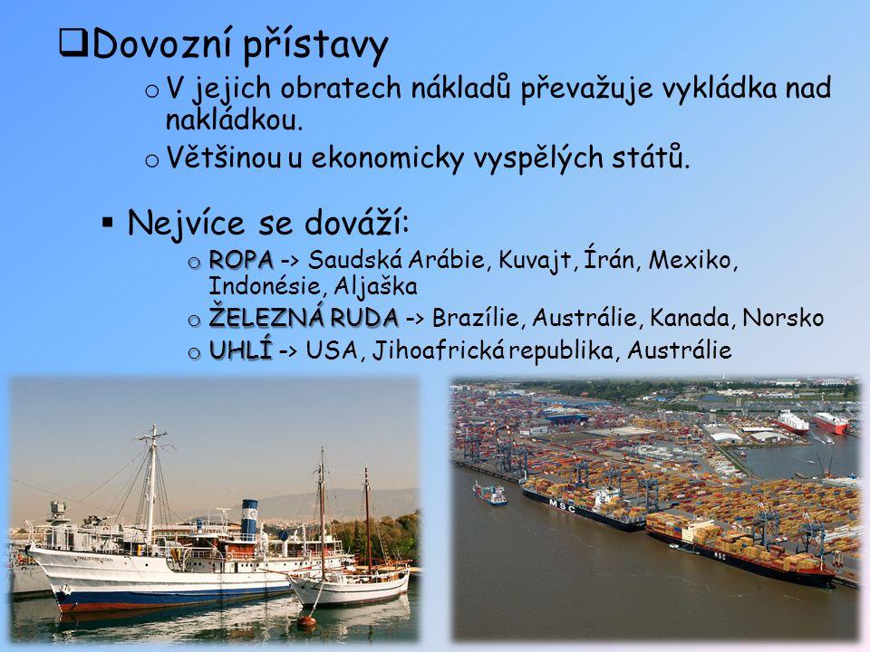 Dovozní přístavy o V jejich obratech nákladů převažuje vykládka nad nakládkou. o Většinou u ekonomicky vyspělých států.  Nejvíce se dováží: o ROPA