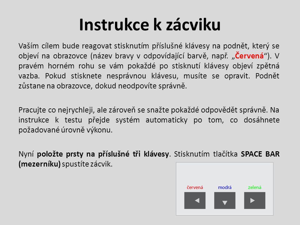 Instrukce k zácviku Vaším cílem bude reagovat stisknutím příslušné klávesy na podnět, který se objeví na obrazovce (název bravy v odpovídající barvě,