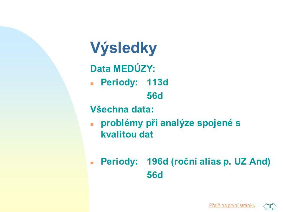 Přejít na první stránku Výsledky Data MEDÚZY: n Periody:113d 56d Všechna data: n problémy při analýze spojené s kvalitou dat n Periody:196d (roční alias p.