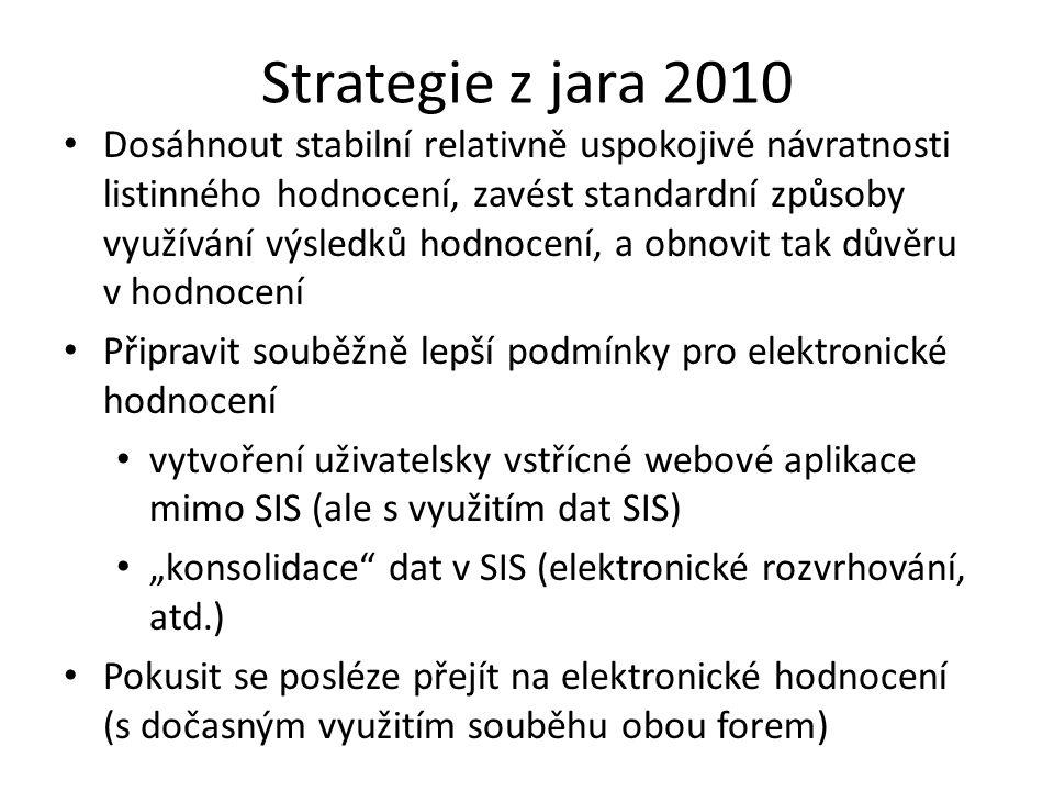 """Strategie z jara 2010 Dosáhnout stabilní relativně uspokojivé návratnosti listinného hodnocení, zavést standardní způsoby využívání výsledků hodnocení, a obnovit tak důvěru v hodnocení Připravit souběžně lepší podmínky pro elektronické hodnocení vytvoření uživatelsky vstřícné webové aplikace mimo SIS (ale s využitím dat SIS) """"konsolidace dat v SIS (elektronické rozvrhování, atd.) Pokusit se posléze přejít na elektronické hodnocení (s dočasným využitím souběhu obou forem)"""