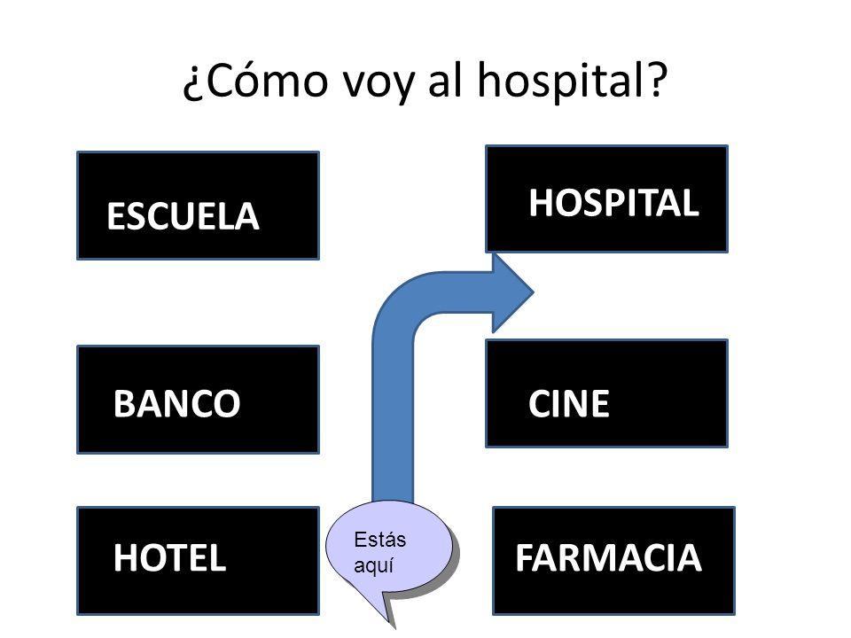 ¿Cómo voy al hospital? ESCUELA BANCO HOSPITAL CINE HOTELFARMACIA Estás aquí