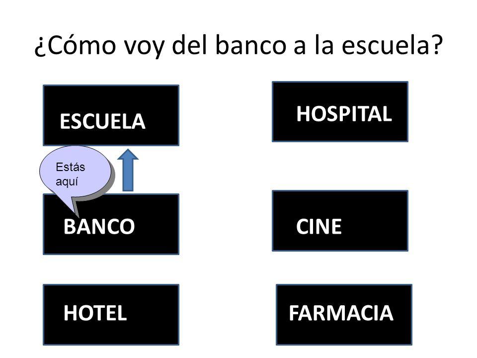 ¿Cómo voy del banco a la escuela? ESCUELA BANCO HOSPITAL CINE HOTELFARMACIA Estás aquí
