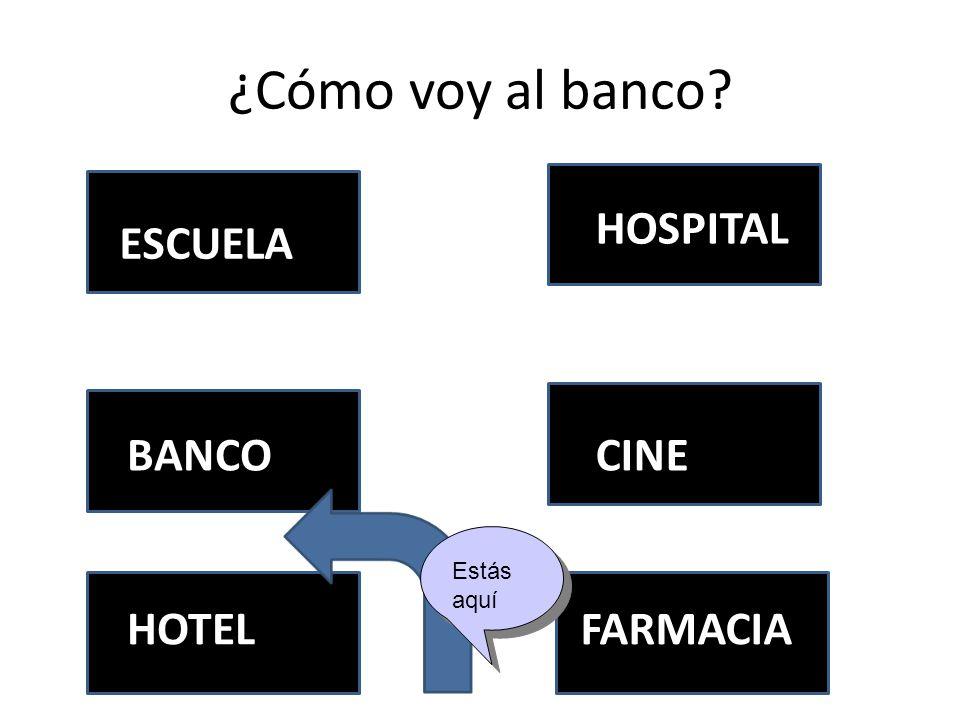 ¿Cómo voy al banco? ESCUELA BANCO HOSPITAL CINE HOTELFARMACIA Estás aquí