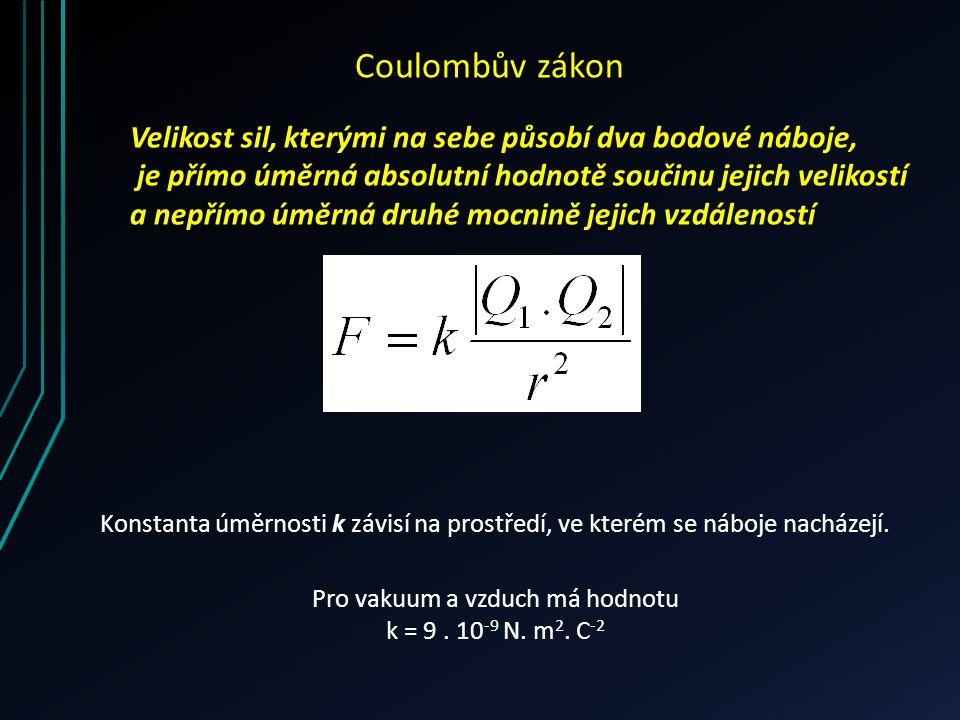 Coulombův zákon Velikost sil, kterými na sebe působí dva bodové náboje, je přímo úměrná absolutní hodnotě součinu jejich velikostí a nepřímo úměrná druhé mocnině jejich vzdáleností Konstanta úměrnosti k závisí na prostředí, ve kterém se náboje nacházejí.