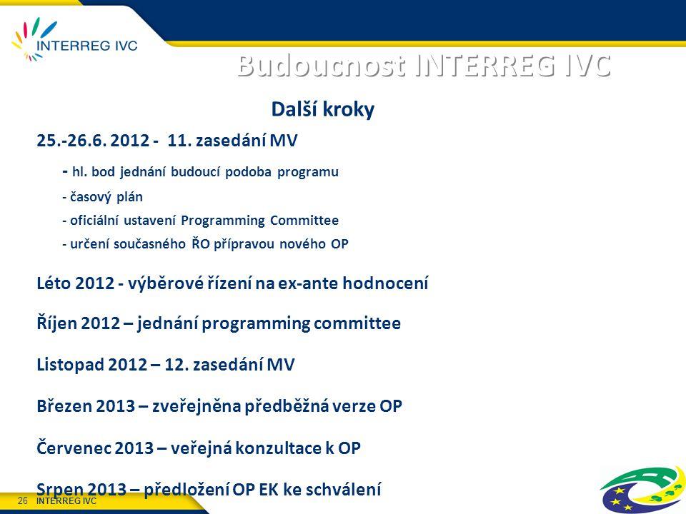 INTERREG IVC 26 Budoucnost INTERREG IVC Další kroky 25.-26.6. 2012 - 11. zasedání MV - hl. bod jednání budoucí podoba programu - časový plán - oficiál