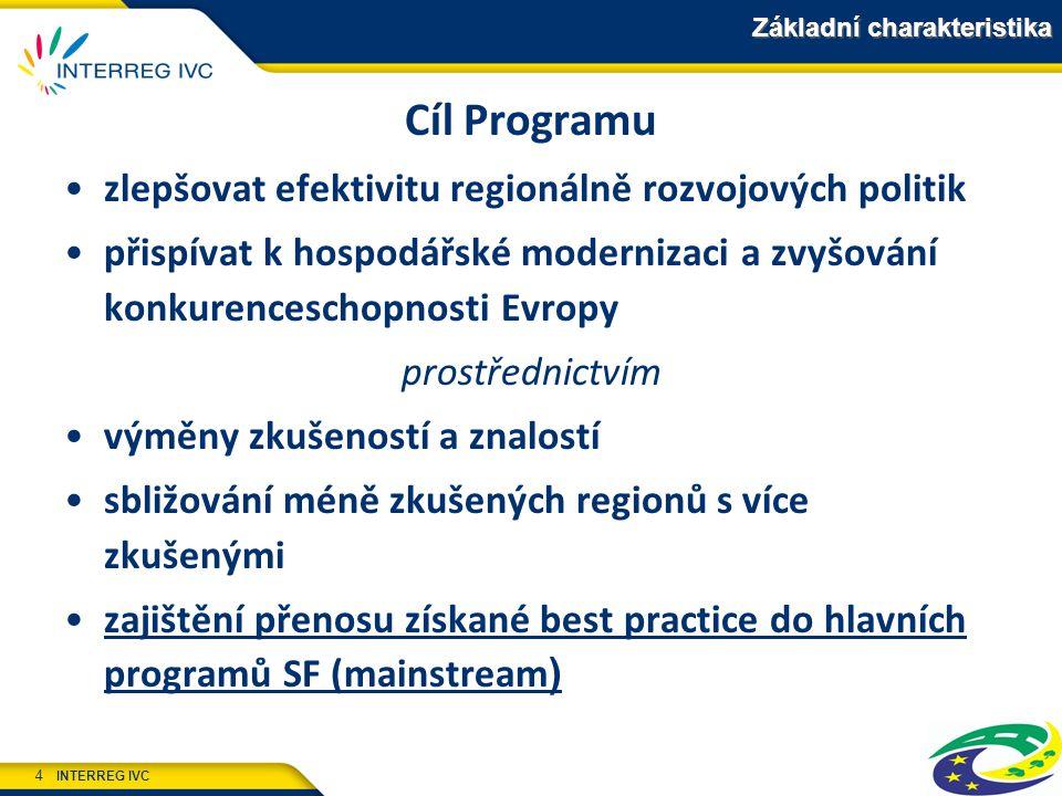 INTERREG IVC 4 Základní charakteristika Cíl Programu zlepšovat efektivitu regionálně rozvojových politik přispívat k hospodářské modernizaci a zvyšování konkurenceschopnosti Evropy prostřednictvím výměny zkušeností a znalostí sbližování méně zkušených regionů s více zkušenými zajištění přenosu získané best practice do hlavních programů SF (mainstream )