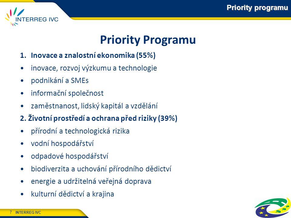 INTERREG IVC 7 Priority programu Priority Programu 1.Inovace a znalostní ekonomika (55%) inovace, rozvoj výzkumu a technologie podnikání a SMEs informační společnost zaměstnanost, lidský kapitál a vzdělání 2.