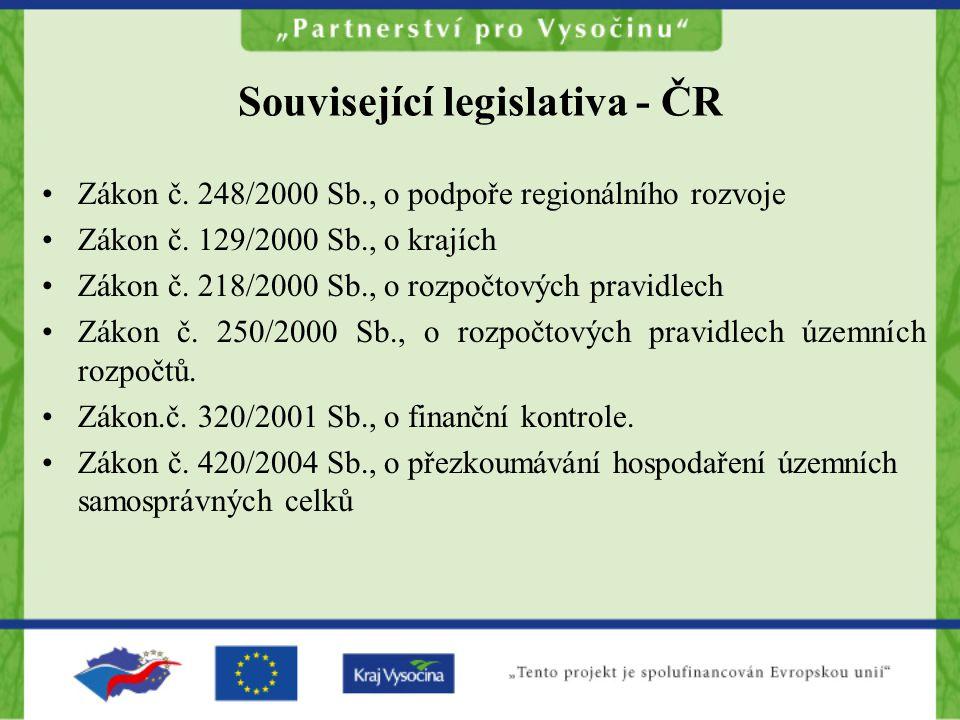 Související legislativa - ČR Zákon č. 248/2000 Sb., o podpoře regionálního rozvoje Zákon č.