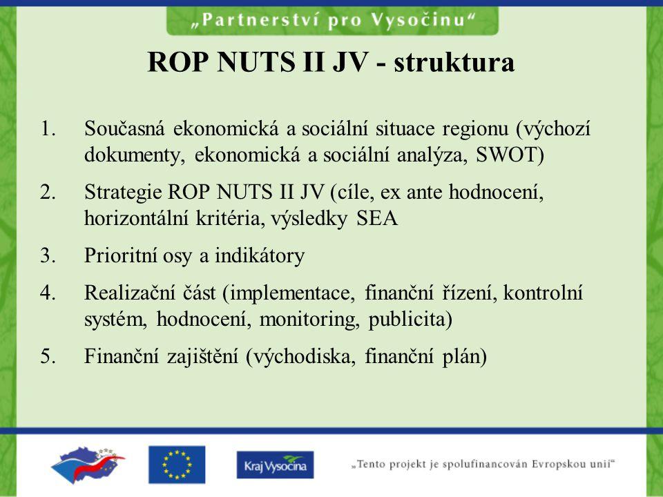 ROP NUTS II JV - struktura 1.Současná ekonomická a sociální situace regionu (výchozí dokumenty, ekonomická a sociální analýza, SWOT) 2.Strategie ROP NUTS II JV (cíle, ex ante hodnocení, horizontální kritéria, výsledky SEA 3.Prioritní osy a indikátory 4.Realizační část (implementace, finanční řízení, kontrolní systém, hodnocení, monitoring, publicita) 5.Finanční zajištění (východiska, finanční plán)