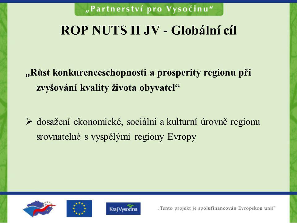 """ROP NUTS II JV - Globální cíl """" Růst konkurenceschopnosti a prosperity regionu při zvyšování kvality života obyvatel  dosažení ekonomické, sociální a kulturní úrovně regionu srovnatelné s vyspělými regiony Evropy"""